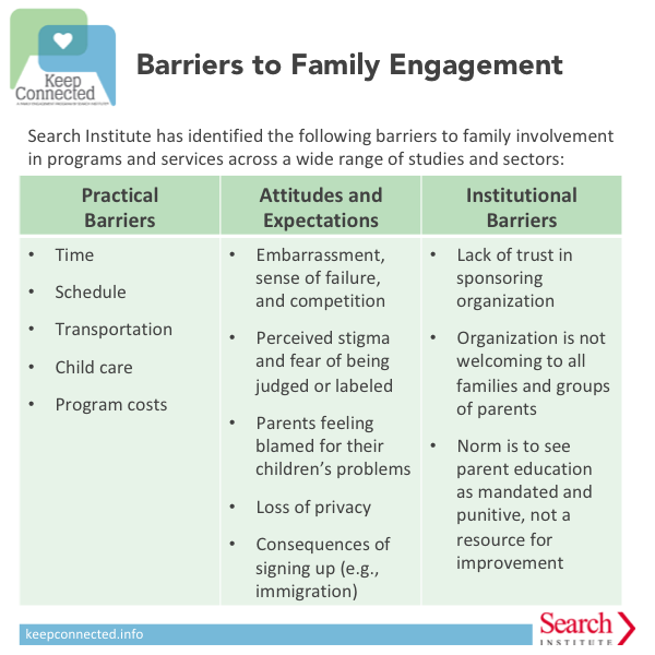 Family Engagement Programs - Keep Connected